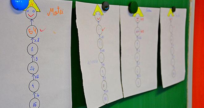 Starea de bine, o condiție pentru activități eficiente la clasă